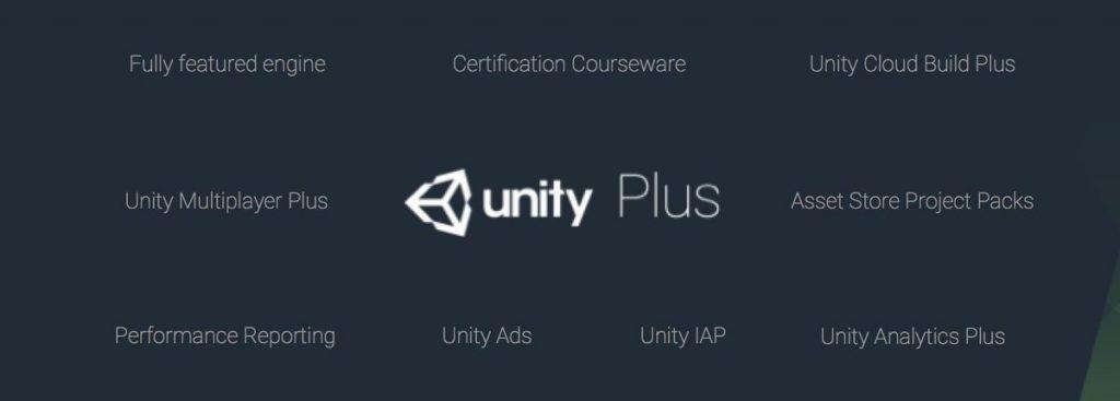订阅Unity Plus/Pro在Asset Store购买插件资源可以享受8折优惠